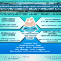 ГАПОУ «Набережночелнинский педагогический колледж» приглашает на Презентацию новой специальности